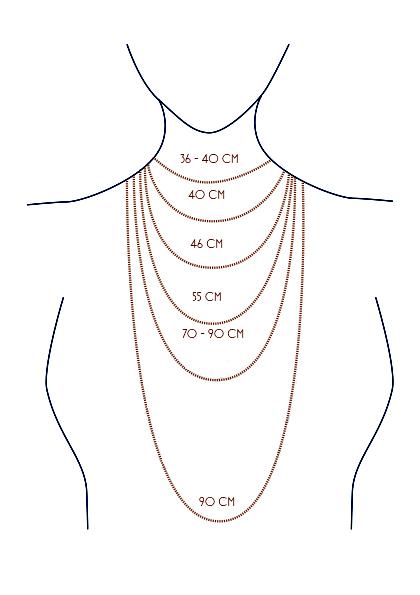 Guide des tailles de collier